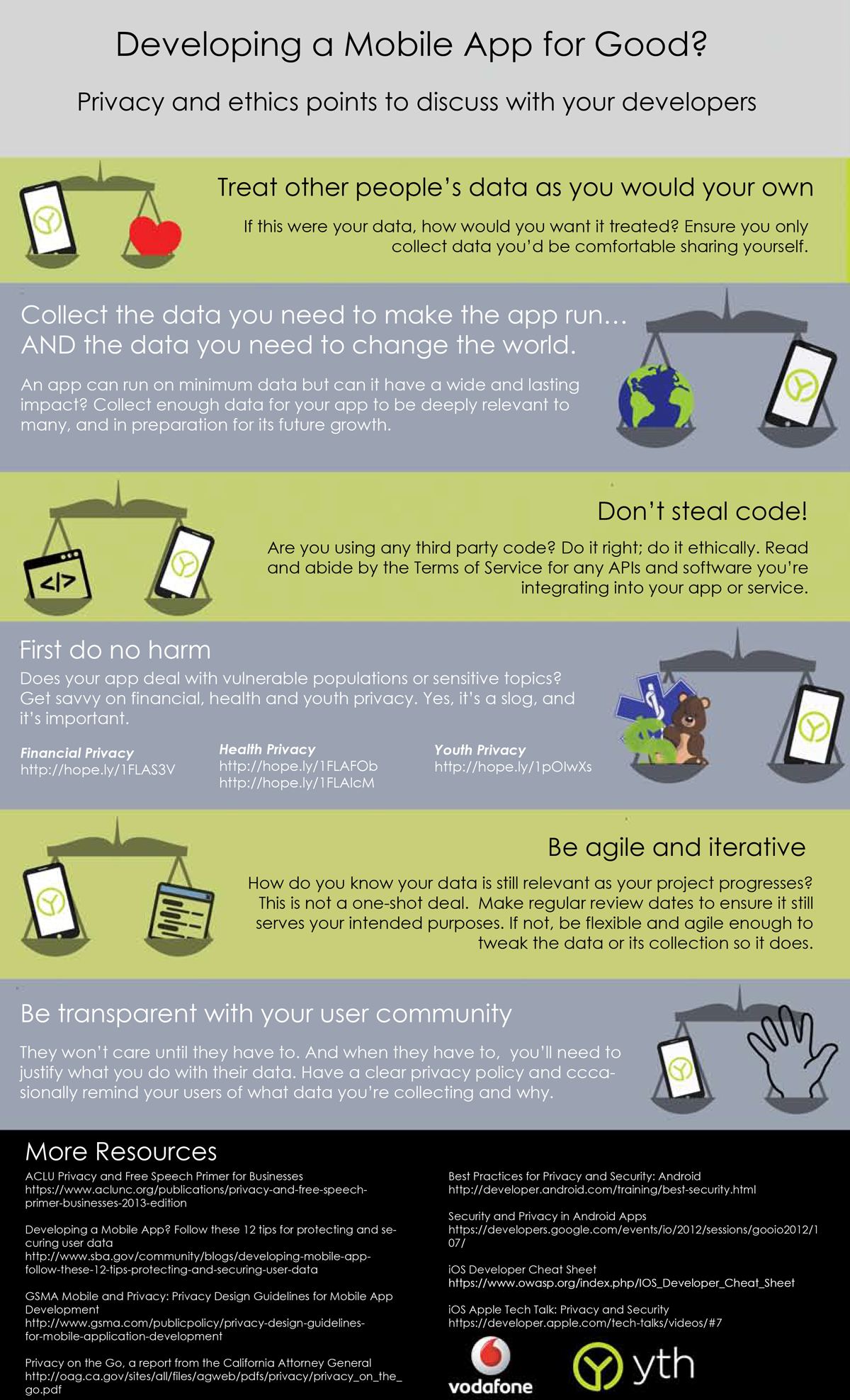 Developing a mobile app for youth privacy infographic